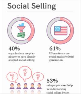 social media statistics 2019